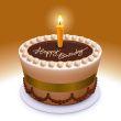 Diabetic Birthday Cake Recipes - Easy Diabetic Cake Recipes
