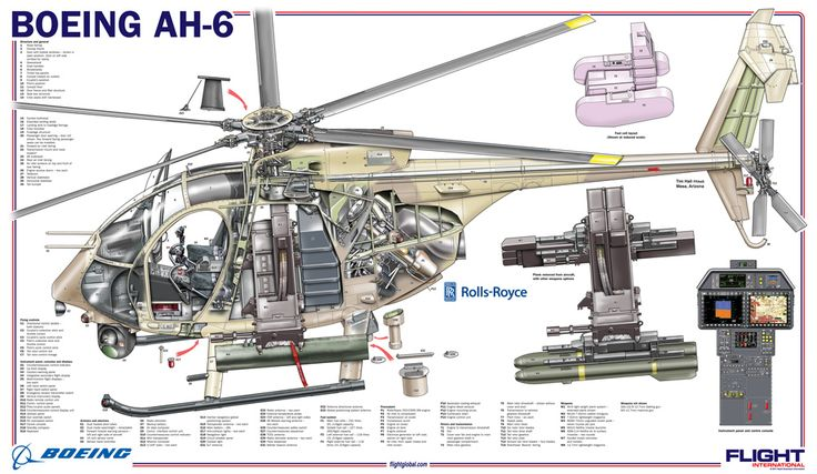 Boeing AH-6: Little Birds, Ah6I, Aircraft, Military Helicopters, Poster, Aircraft Cutaways, Cutaway Drawings, Aircarft Cutaways, Ah 6