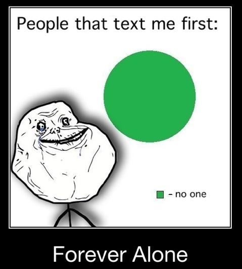 Sad Alone Memes: 17 Best Images About Forever Alone On Pinterest