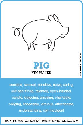 The PIG Personality