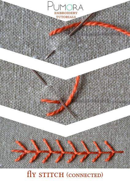 Pumora's embroidery stitch-lexicon: the fly stitch (connected)