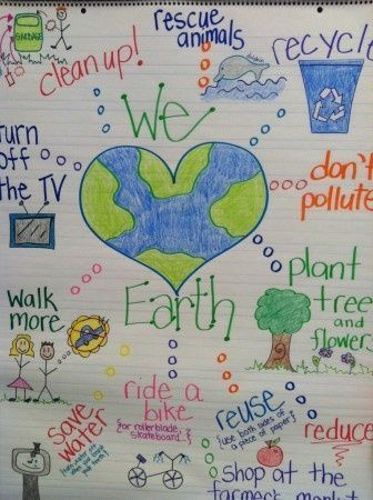 Brainstorm before Earth day activity