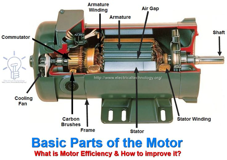 What is Motor efficiency and how to improve it? 8+ Tips to Improve The Motor Efficiency. Motor efficiency strategy must be divided into three steps. Here are some methods or tips that can be adopted to improve the factor of efficiency in motors.