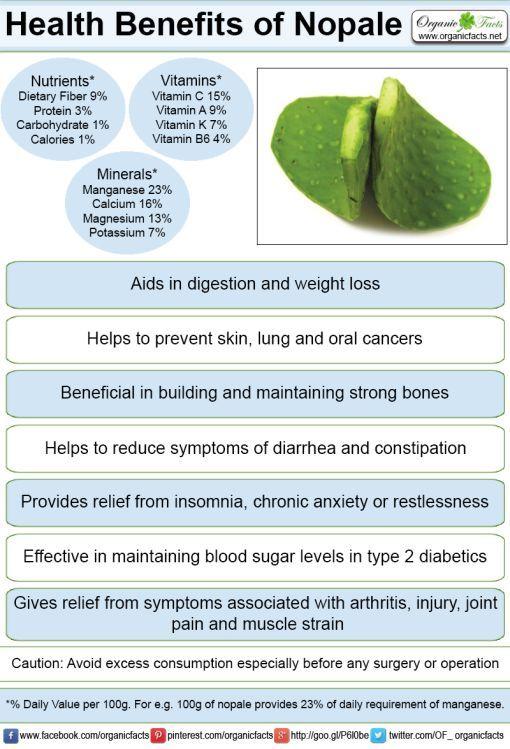 Health Benefits of Nopale