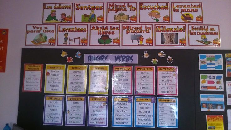 Carlex Spanish Classroom Decorations : Best images about french vocabulary on pinterest