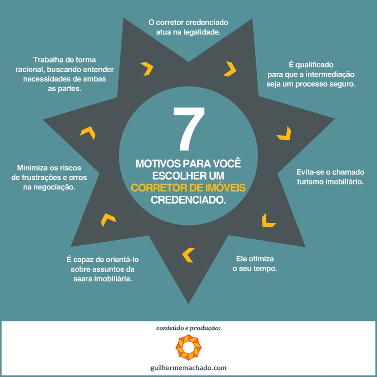 7 motivos para você escolher um corretor de imóveis credenciado.