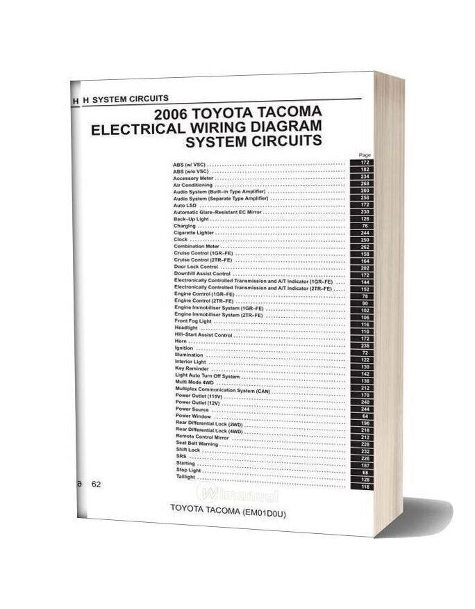 Toyota Tacoma Wiring Diagram Pdf Files
