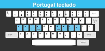 Curso de digitação grátis   Tutor de teclado   Brasil teclado