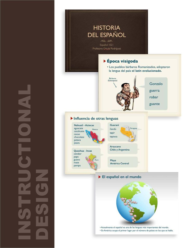 Diseño de cursos online.