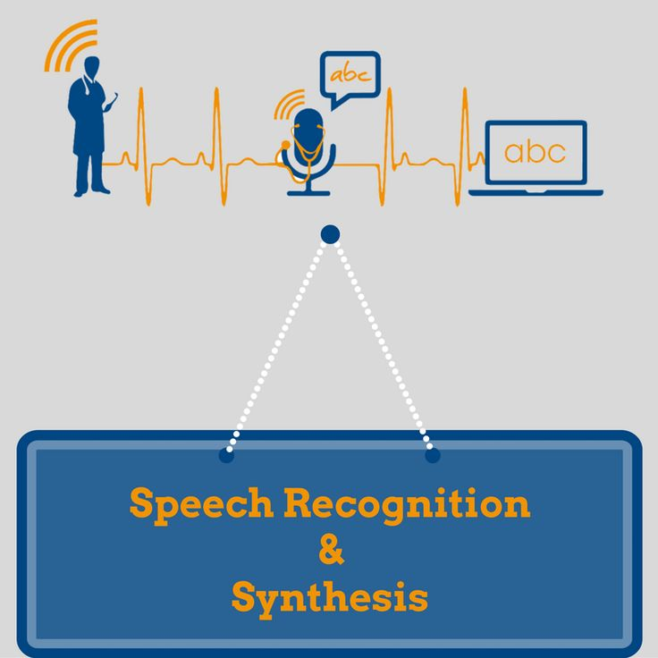 Votrax Real Time Hardware For Phoneme Synthesis Of Speech