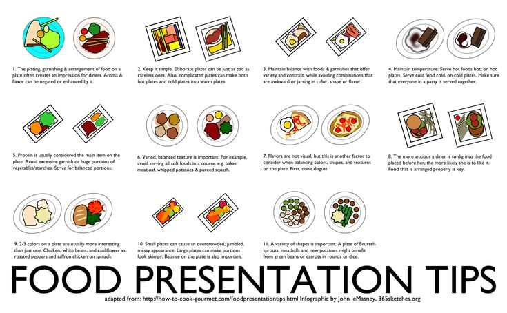 Food Presentation Infographic Poster | Flickr - Photo Sharing!