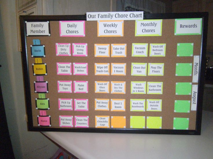 17 best ideas about chore calendar on pinterest daily chore list cleaning calendar and weekly. Black Bedroom Furniture Sets. Home Design Ideas