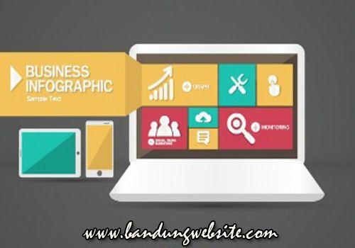 Bikin Website di Bandung
