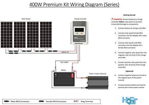 Amazon com : HQST 400 Watt 12 Volt Polycrystalline Solar Panel Kit