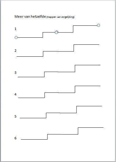 Oefenblad Trappen van vergelijking