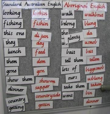 Home language and Standard Australian English posters