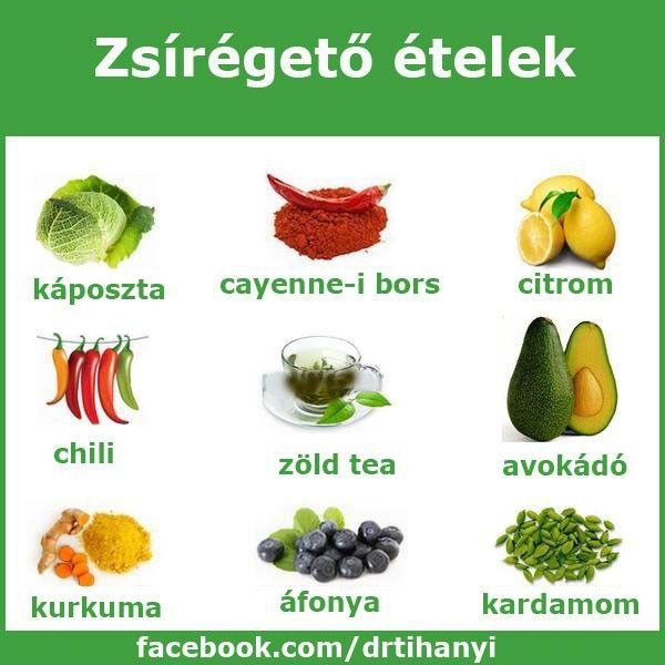 egészséges zsírvesztési tippek)