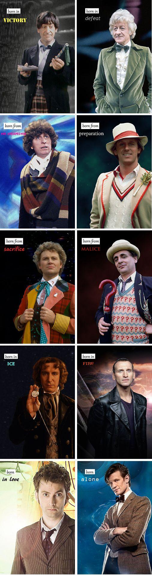 The Doctor's Regenerations