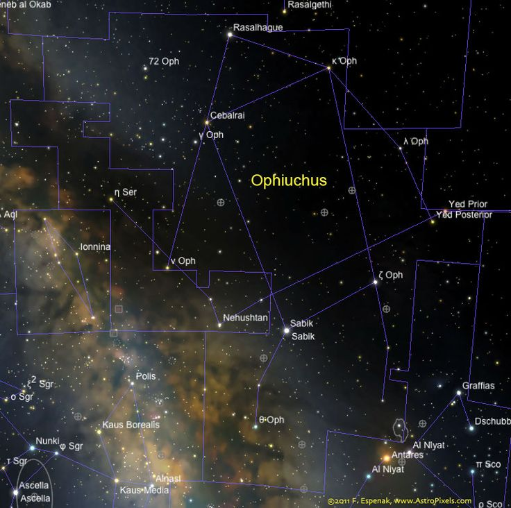 Ophiuchus Constellation Map -
