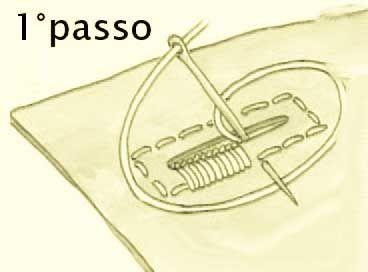 Occorrente : ago per cucito,filo di cotone,matita,tagliasole oppure normali forbicine 1) Adagia il campione del bottone sulla stoffa e segna con una matita la lunghezza dell'asola. Ric…