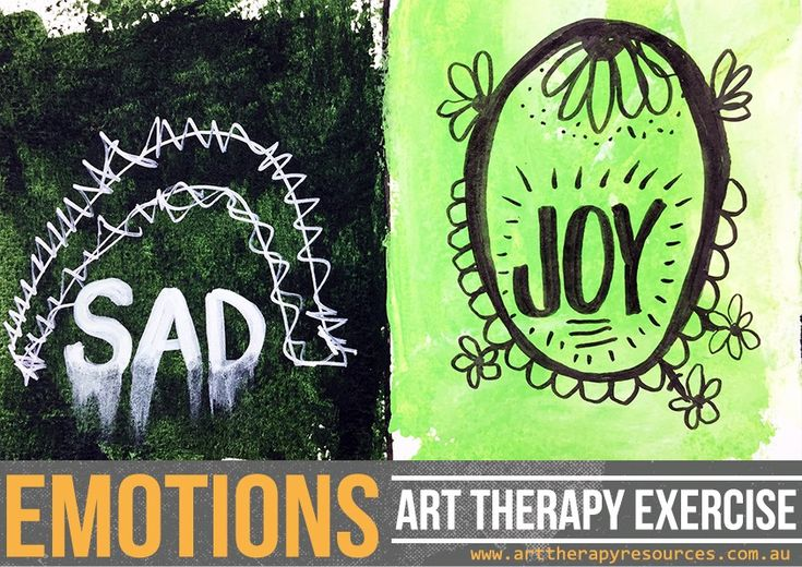 Art Therapy Treatment Guidebook and Exercises for Basic Emotions