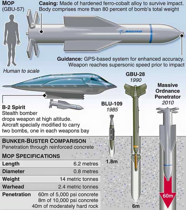 1002 best Missile / Rocket / Torpedo/ Bomb images on Pinterest | Military aircraft. Firearms and Gun