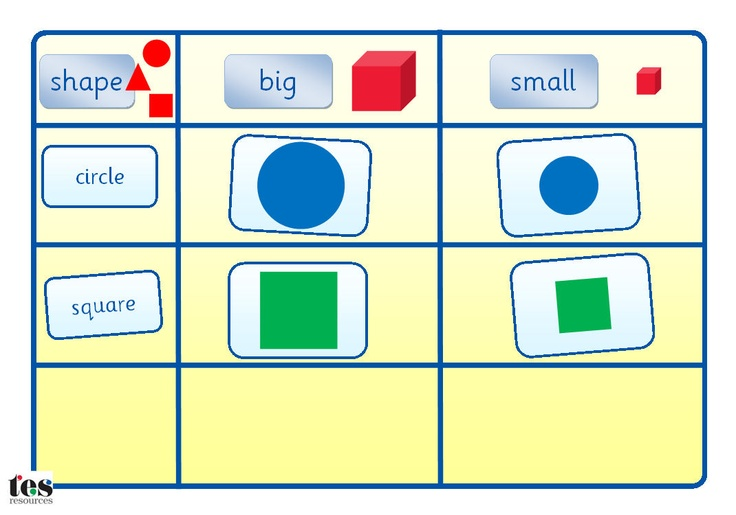 Pin by tes special ed on 2d shape resources special needs pintere