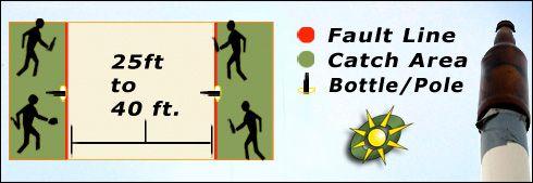 Beer Frisbee Game | Beersbee, Beersby, Beersbie :: Outdoor Game Players