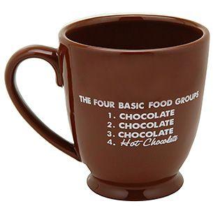 Four Basic Food Groups