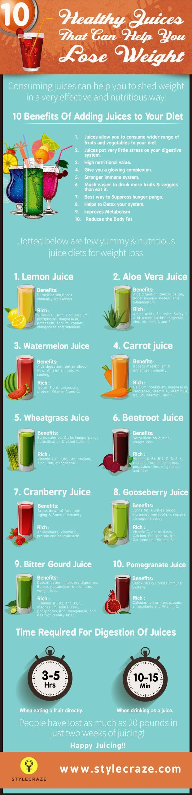 10 Healthy Juices To Lose Weight - Health Tips In Pics