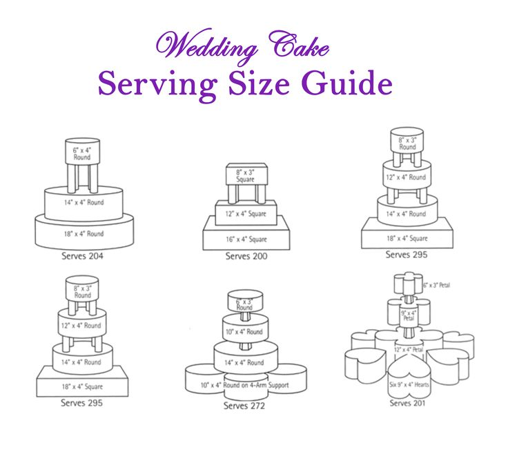 cake sizes bakery business cake servings serving size serving ideas