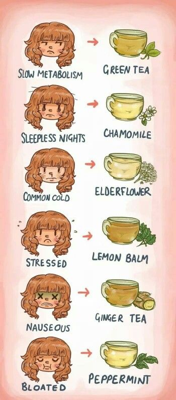 Which type of tea do you need now ?