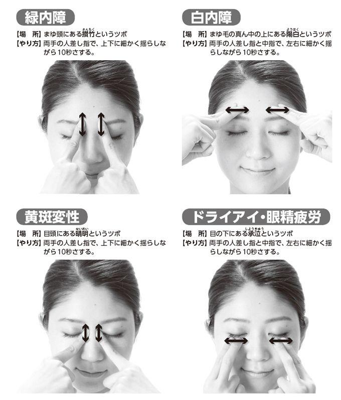 目の症状別 飛蚊症 緑内障が改善した 目に効くツボを刺激する 顔さすり ケンカツ health fitness health beauty