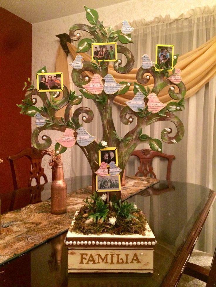 u00c1rbol geneal u00f3gico  family tree  madera