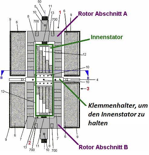 18 best magnetmotor freie energie selber bauen images on pinterest magnets pdf and book cover art. Black Bedroom Furniture Sets. Home Design Ideas