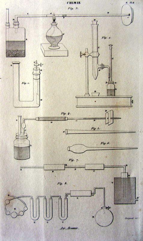 Vintage french chemistry apparatus print by LyraNebulaPrints