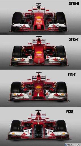 Scuderia Ferrari Comparacion: F138, F 14 T, SF 15 T,