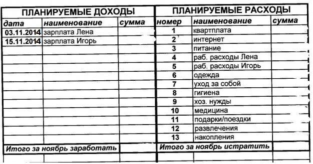 книга учетов доходов и расходов для домохозяек: 21 тыс изображений найдено в Яндекс.Картинках