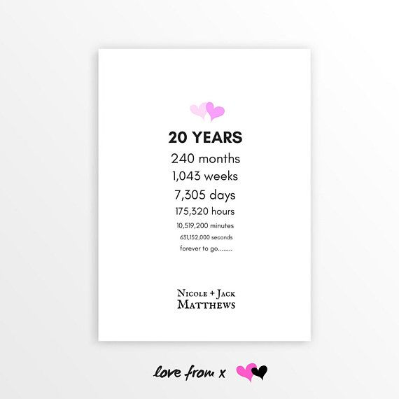 20 Year Anniversary 20th Anniversary Print Months Weeks Days Hours Minutes Seco Customised Birthday Gifts Personalized Anniversary Gifts 20 Year Anniversary One day has 24 hours, one hour has 60 minutes and one minute has 60 seconds, so 24 hours/day times 60 minutes/hour times 60 seconds/minute is equal to 86400. 20 year anniversary 20th anniversary