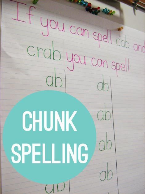 "How we use ""chunk spelling"" to make differentiated spelling lists for our students and why we don't use Words Their Way for spelling homework. Free downloads for using chunk spelling in your class."
