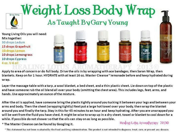 rapid wrap weight loss