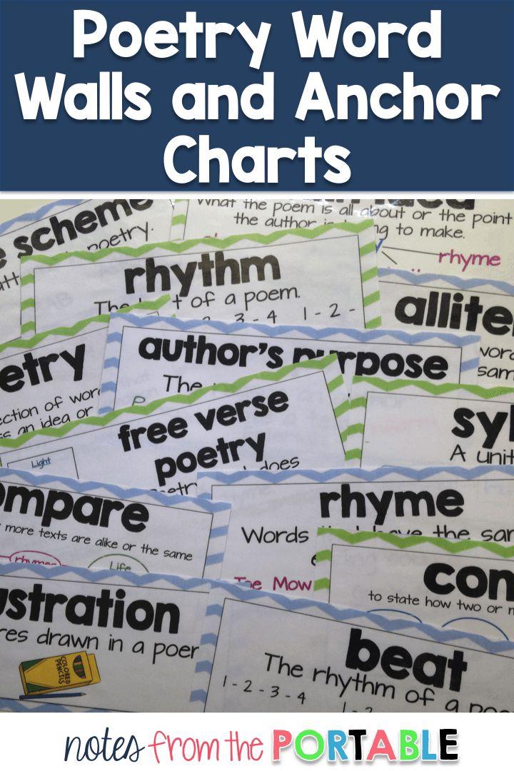 poetic writing styles Poetic style year 5 planning 5 10 customer reviews author:  10912 poetic styles wk 2 worksheet doc,  writing sentence worksheets:.