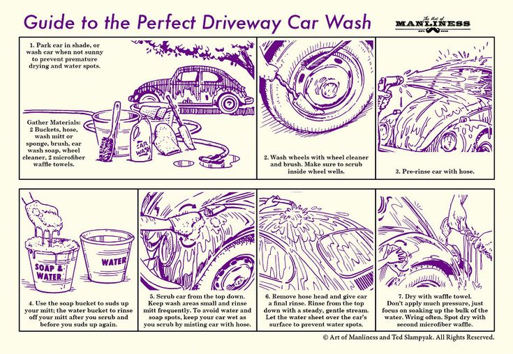 The Perfect Car Wash: Driveways Carwash, Art Of Manliness, Driveways Cars, Man Ual, Guide To, Illustrations Guide, Clean Cars, Perfect Cars, Cars Wash