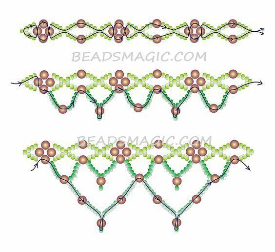 Beading patern. Seedbeads and beads.