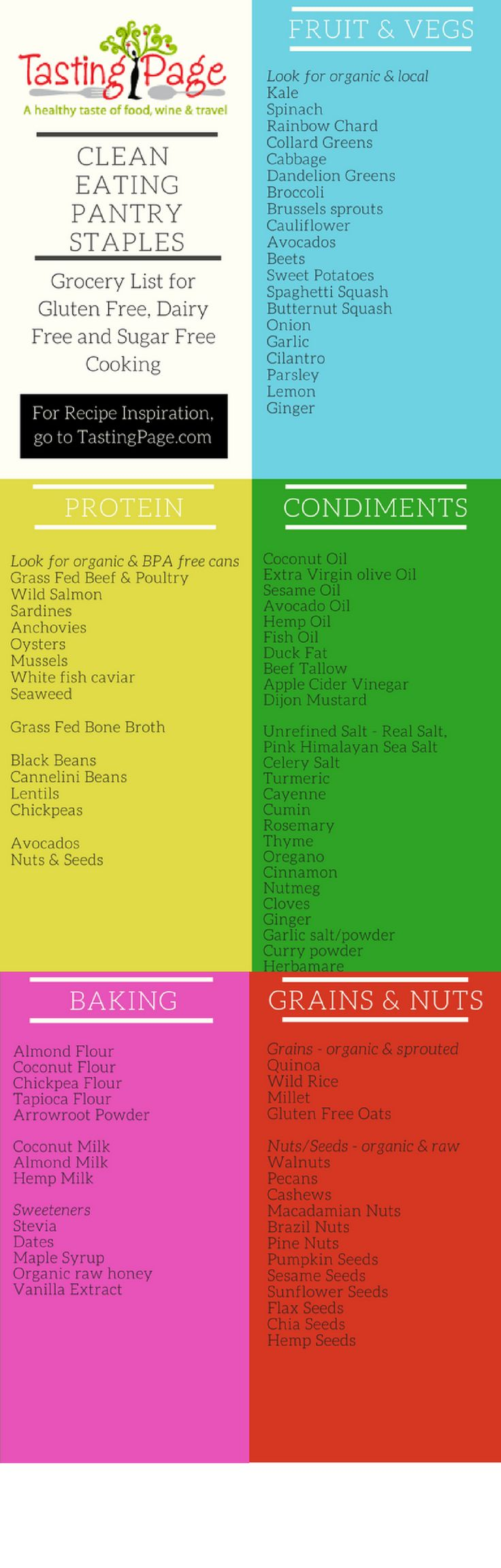 Looking to eat healthier? Start with this downloadable clean eating pantry list. A grocery list for gluten free, dairy free and sugar free cooking | TastingPage.com