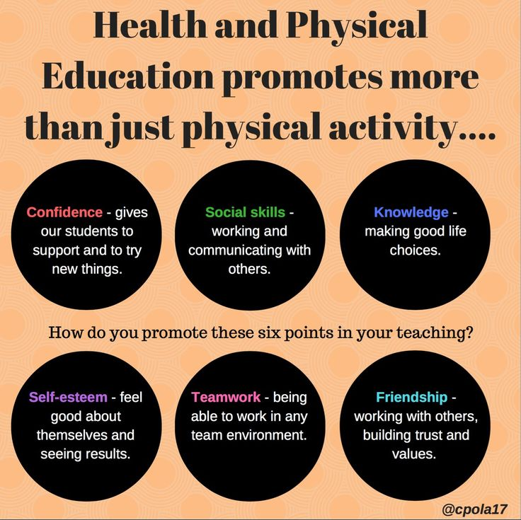 why health and pe should be