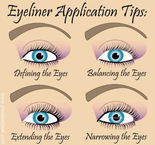 Eyeliner Application Tips. Beauty Makeup Eyes
