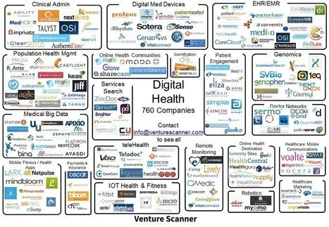 "Digital Health Is a Dead ""Buzzword"" Says Digital Health Investor | Digital Disruption in Pharma | Scoop.it"