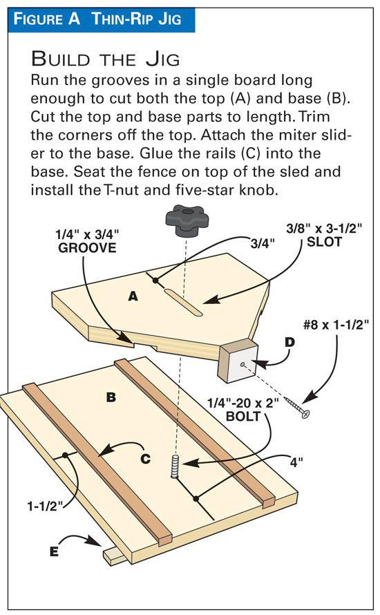 4 Handy Tablesaw Jigs - The Woodworker's Shop - American Woodworker, strip jig