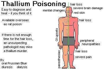 food-poisoning
